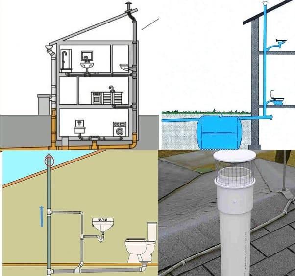 Фановая труба для канализации – для чего она нужна, в каких случаях ставят обратный клапан и необходимость установки в частном и многоэтажном доме