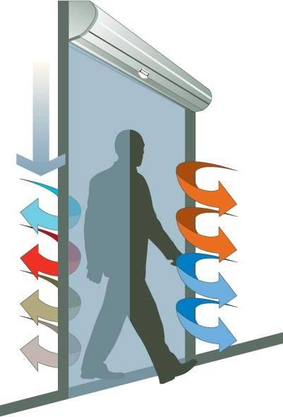 Тепловая завеса на дверь: как выбрать и установить своими руками