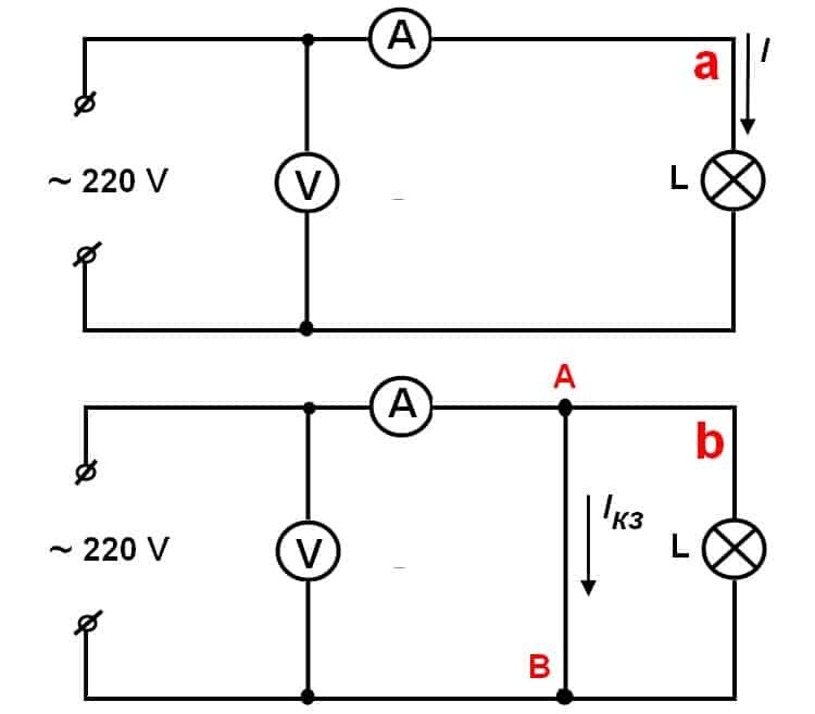 Что такое короткое замыкание? - виды, причины, последствия, защита! | electricity help