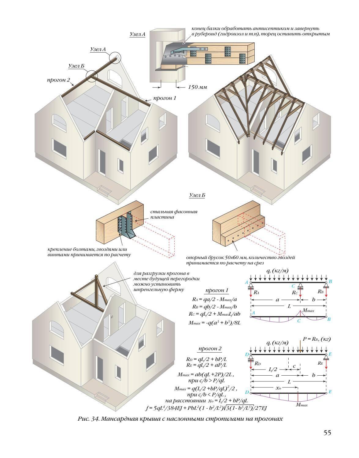 Многощипцовая крыша для деревянного дома - оригинально и стильно