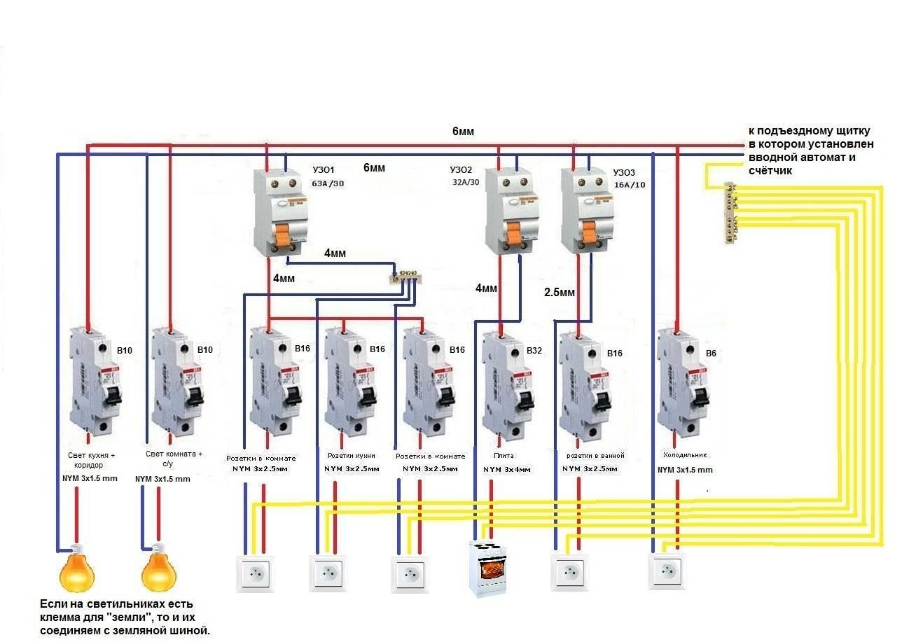 Как собрать распределительный щит для электропроводки в квартире и частном доме