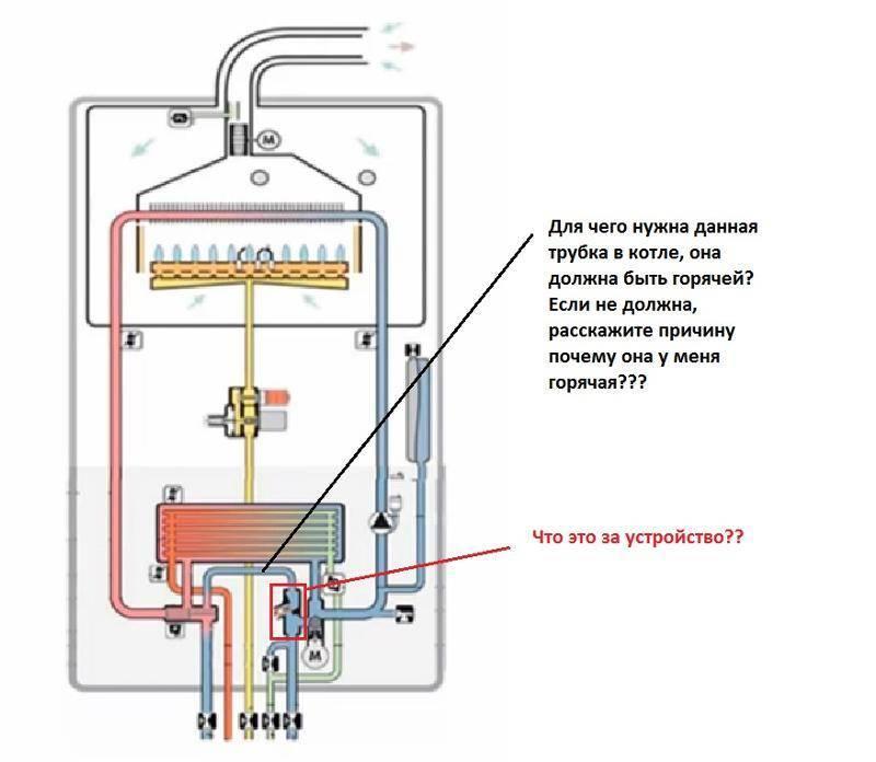 Почему бойлер перестал греть воду: причины и ремонт водонагревателя