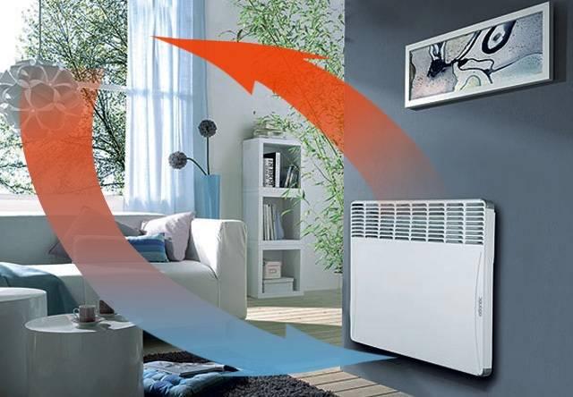 Как выбрать нужную модель из всего разнообразия электрических радиаторов отопления?