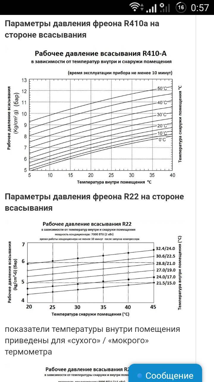 Количество фреона в автокондиционере – способы дозаправки + видео » автоноватор