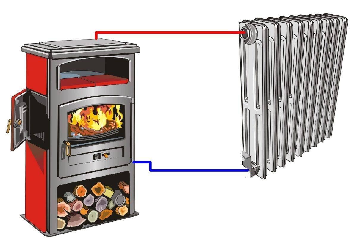 Варианты дровяных печей для отопления деревянного частного дома: конструкция, виды, правила выбора