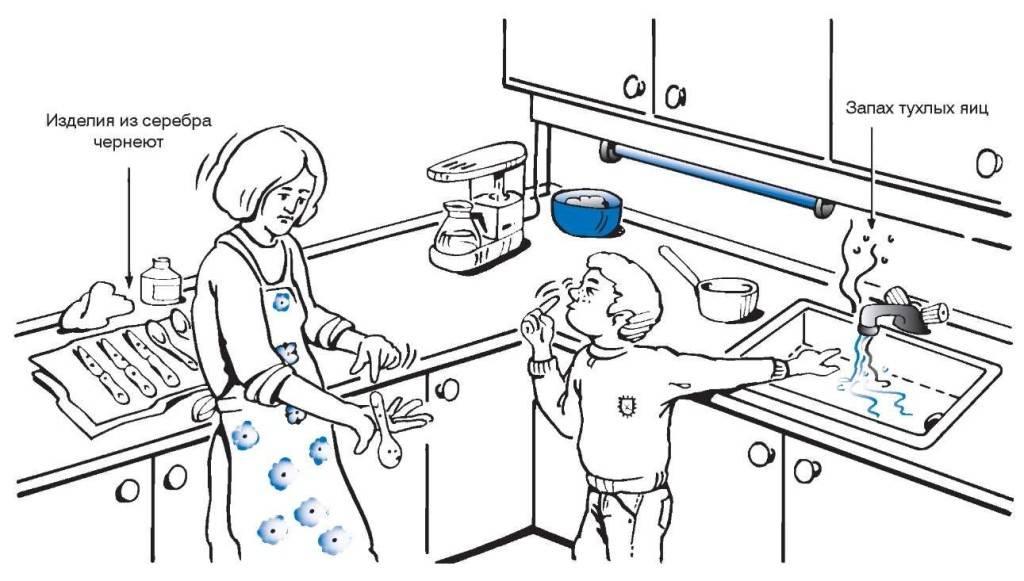 Вода из скважины пахнет сероводородом: причины + очистка | гидро гуру