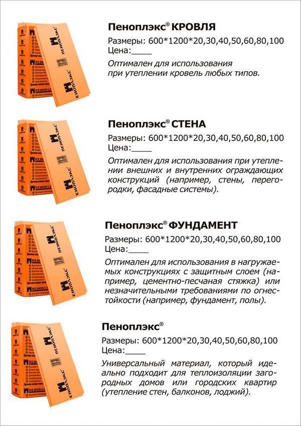 Пеноплекс 35: технические характеристики типа «пеноплэкс фундамент», теплоизоляционные плиты из экструзионного вспененного полистирола