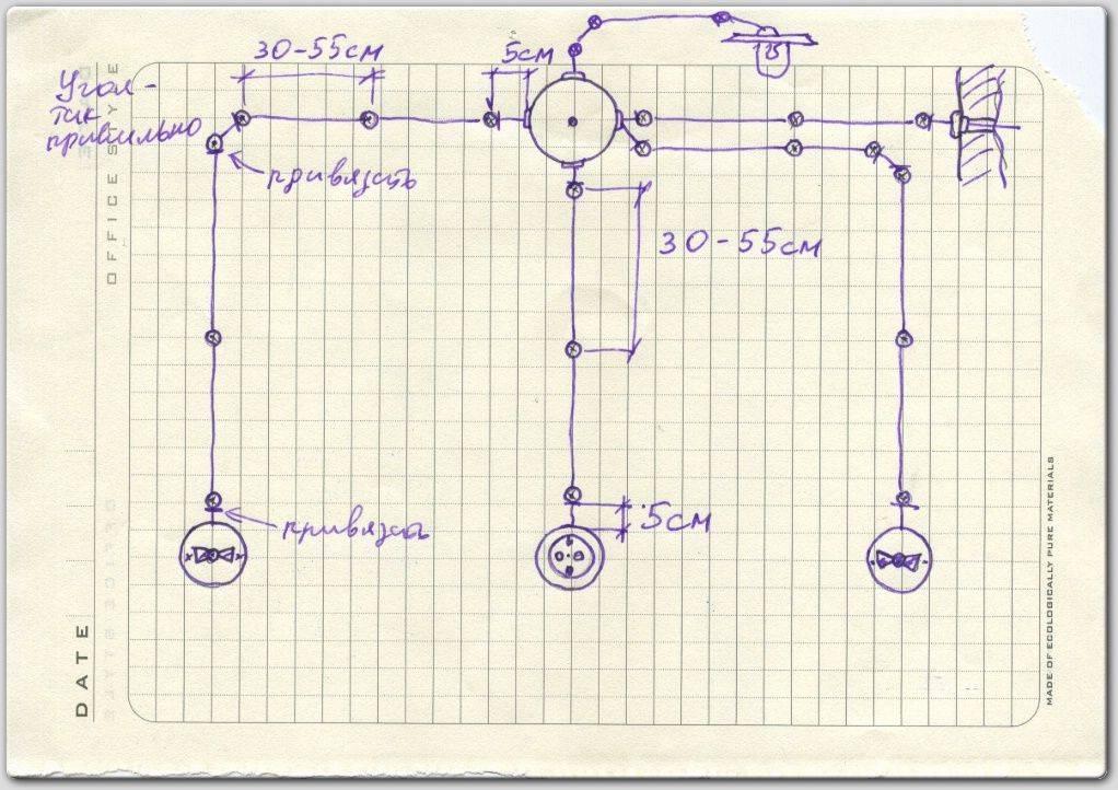Кабель, провод для бани и сауны термостойкий – какой лучше использовать, как провести своими руками