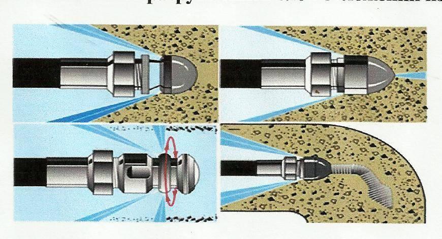 Прочистка канализационных труб: способы, инструменты и оборудование