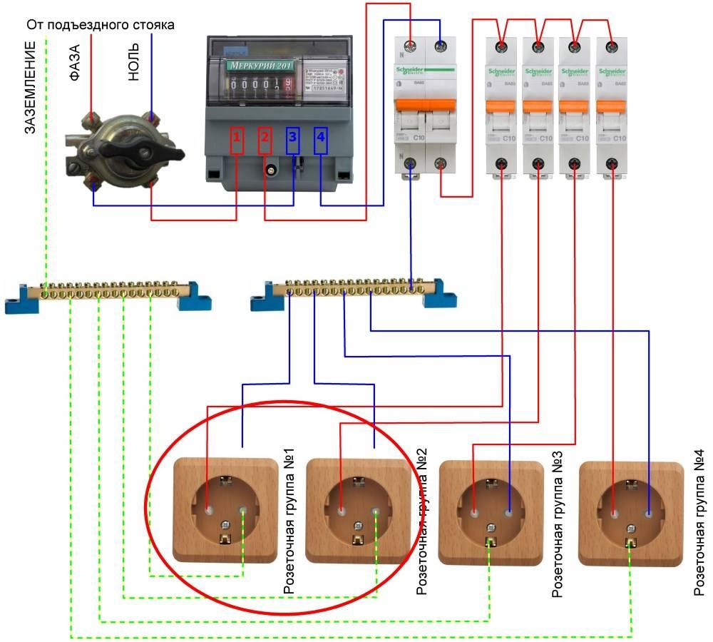 Как подключить автоматы после счетчика: схема установки