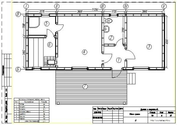 Строительство сауны своими руками в доме: пошаговая инструкция