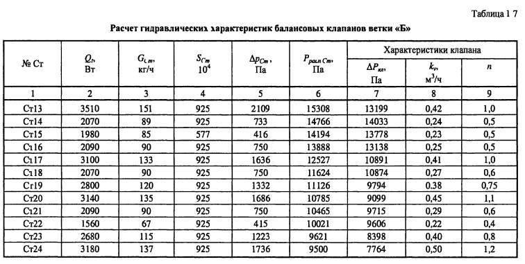 Расчет теплоносителя системы отопления онлайн калькулятор