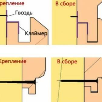Обшивка и монтаж имитации бруса внутри помещения