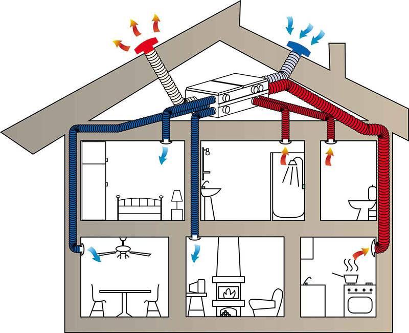 Как установить вытяжку на кухне своими руками монтаж вытяжной вентиляции