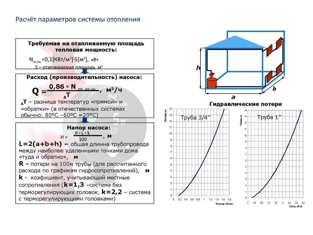 Онлайн калькулятор диаметра труб отопления