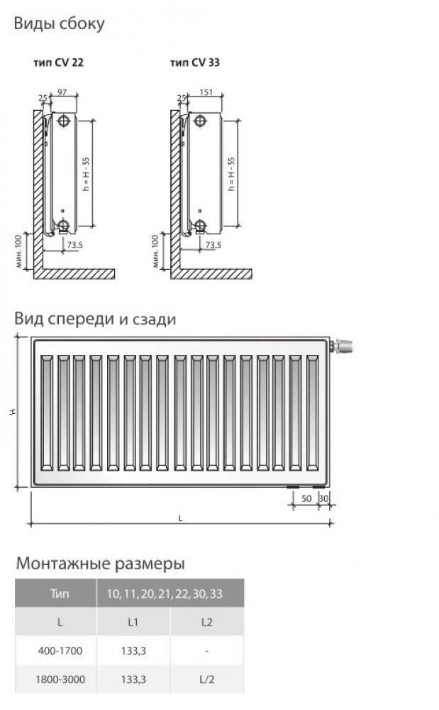 Стальные радиаторы отопления: самая подробная статья о выборе отопительных приборов, лучшие модели трубчатых и панельных батарей и их характеристики, отзывы и цены, где купить
