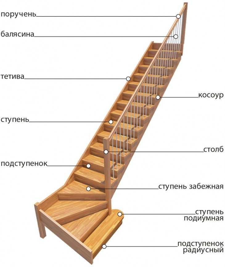 Особенности приставной деревянной лестницы