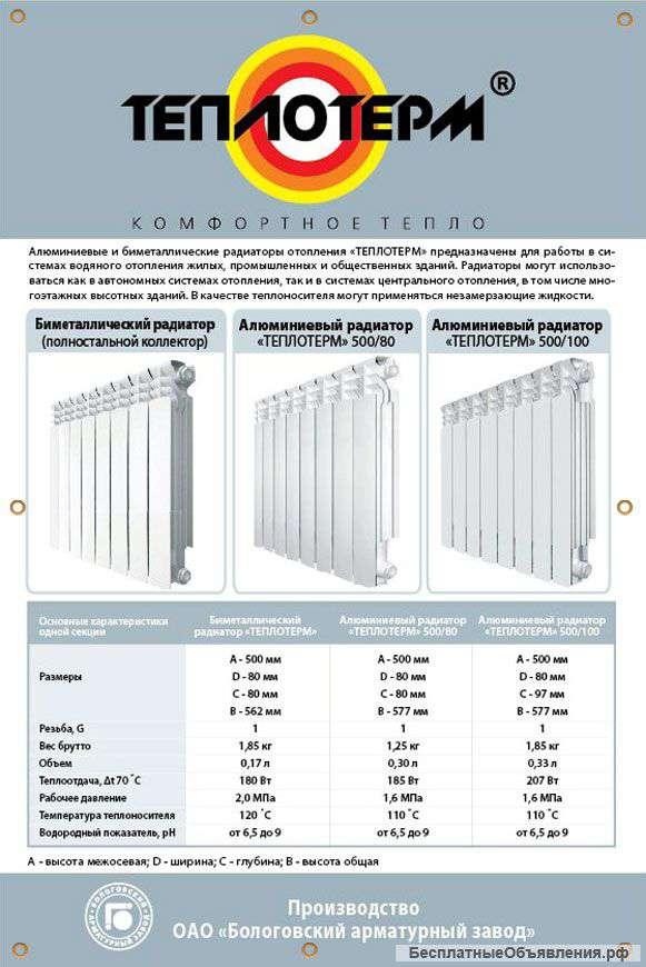 Радиаторы отопления расчет количества секций