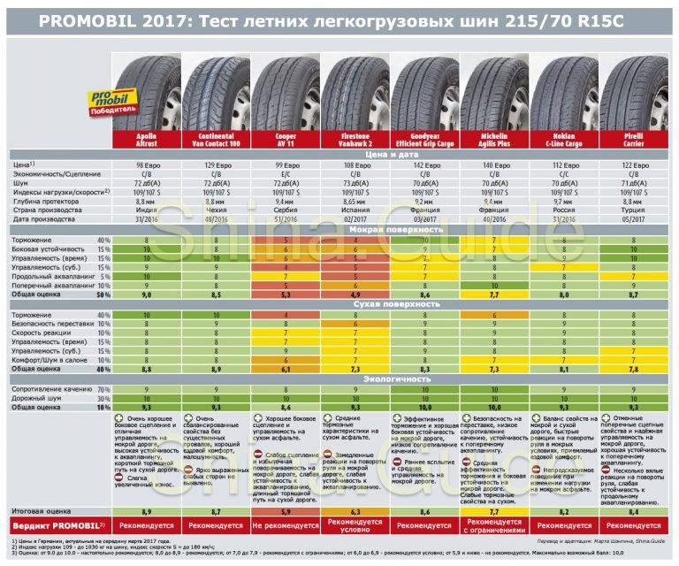 12 лучших производителей литых дисков – рейтинг (топ-12)