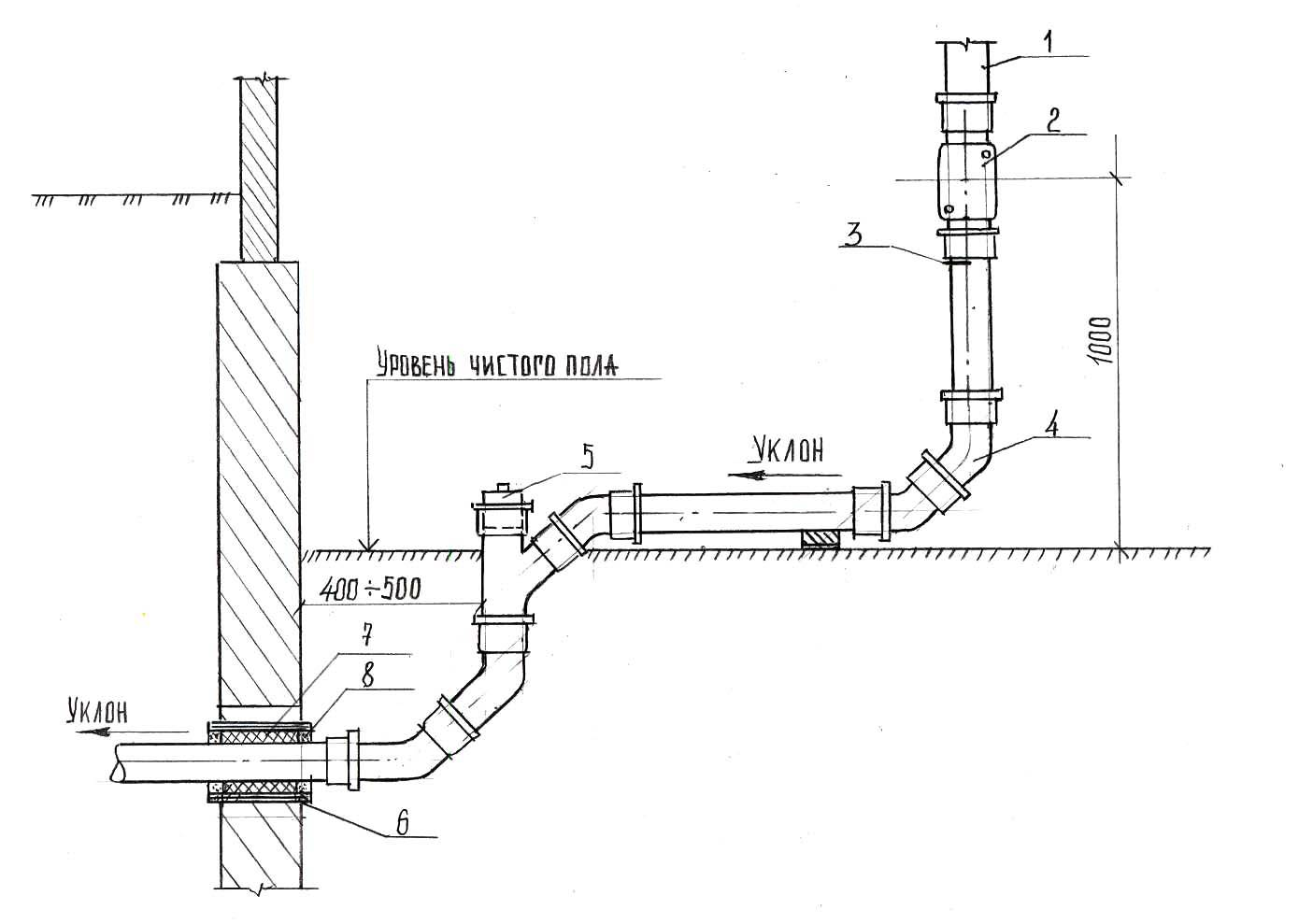 Канализация в частном доме из бетонных колец своими руками: схема, устройство