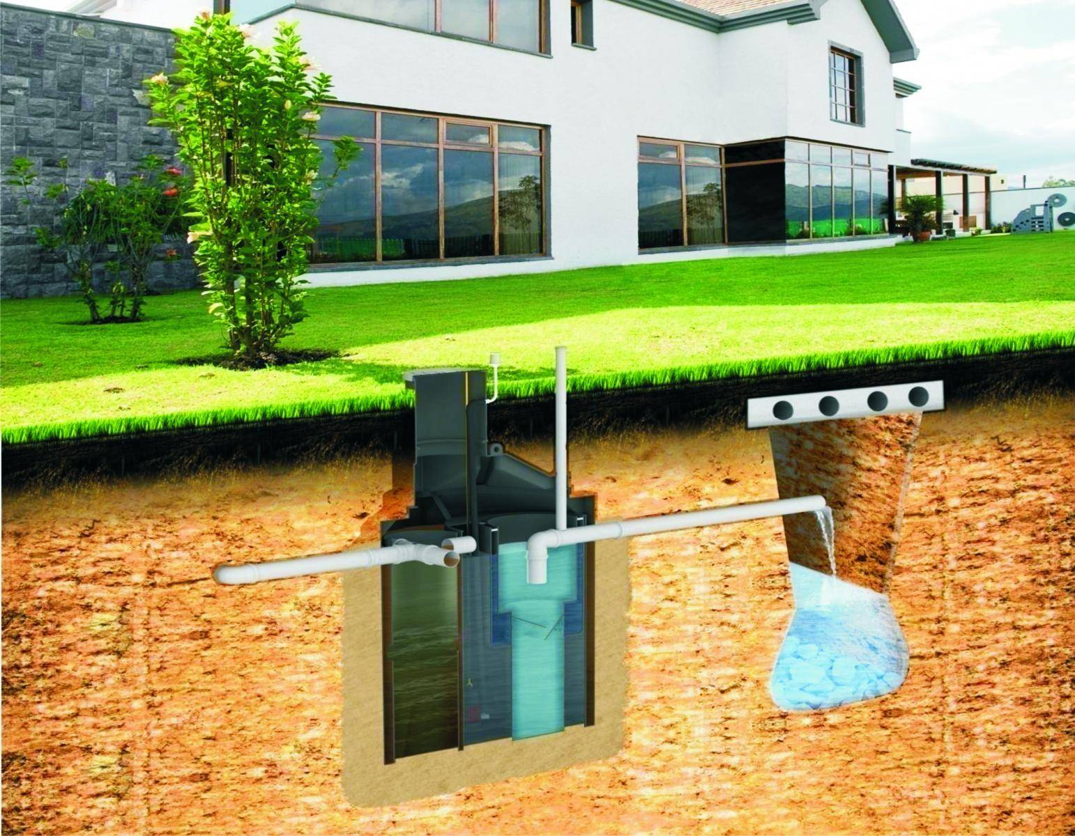Устройство и виды автономной канализации для дома и дачи