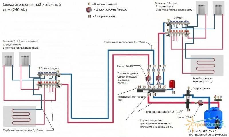 Схема отопления с теплым полом | всё об отоплении