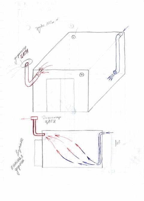 Вентиляция в гараже: как сделать своими руками, планирование, расчет и установка