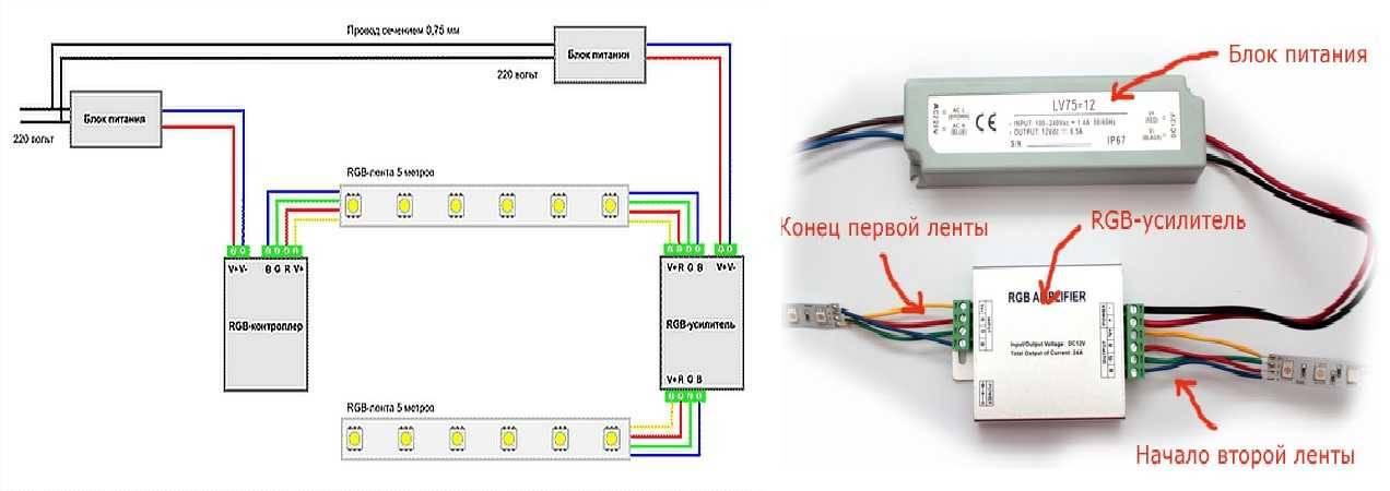 Что такое rgb-контроллер и как он используется
