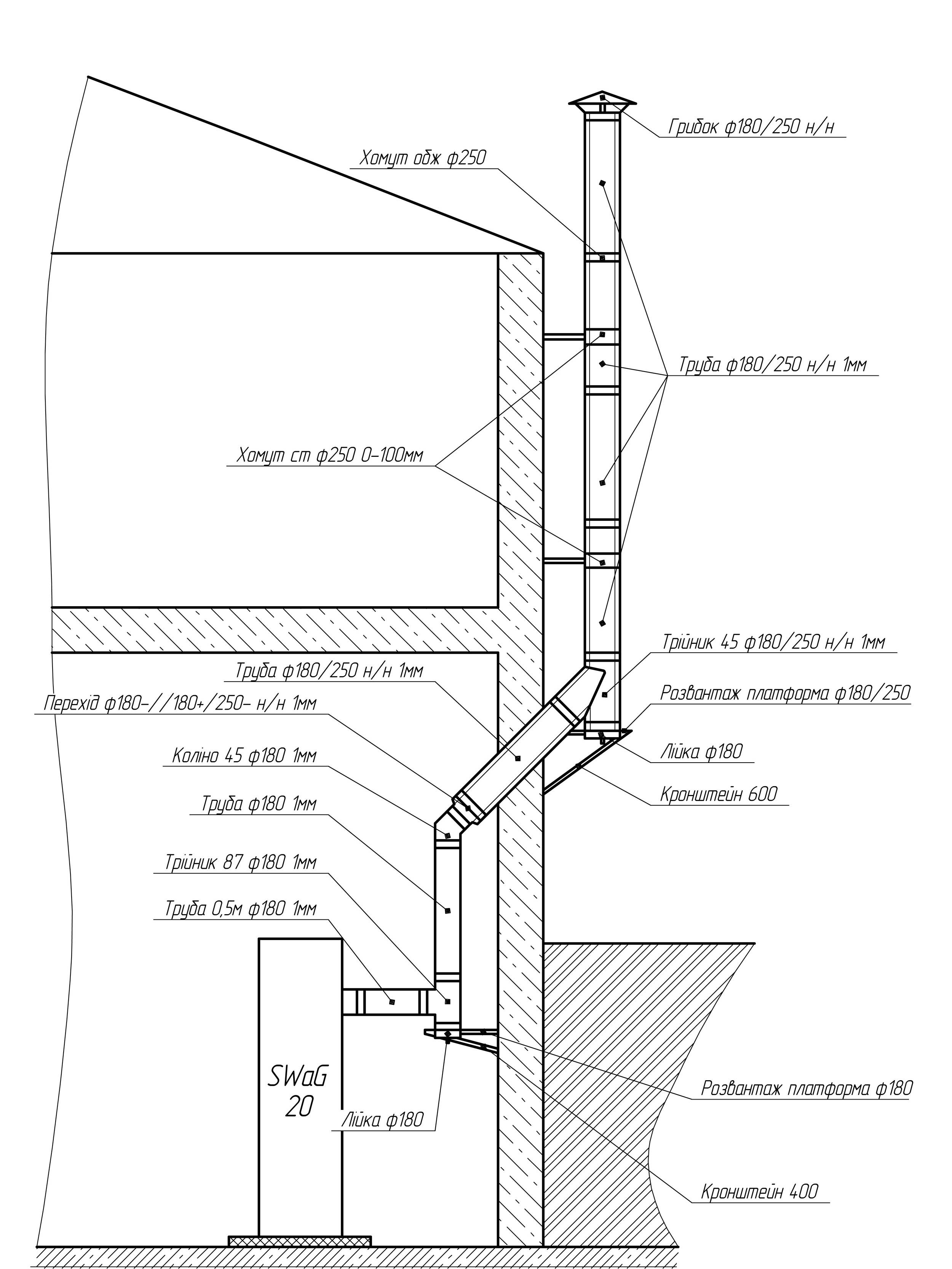 Дымоход через стену: особенности конструкции, установка