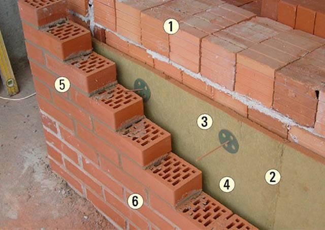 Облицовочный кирпич для фасада: виды и инструкция по монтажу
