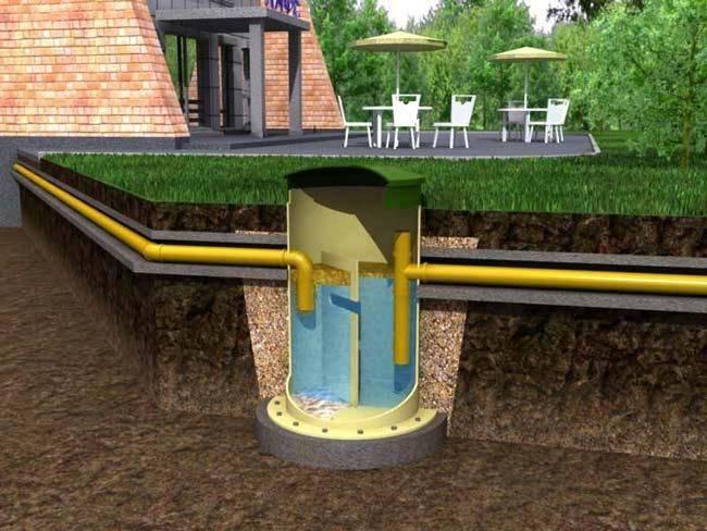 Жироуловители для канализации для ресторана: обзор, схемы, описание и отзывы