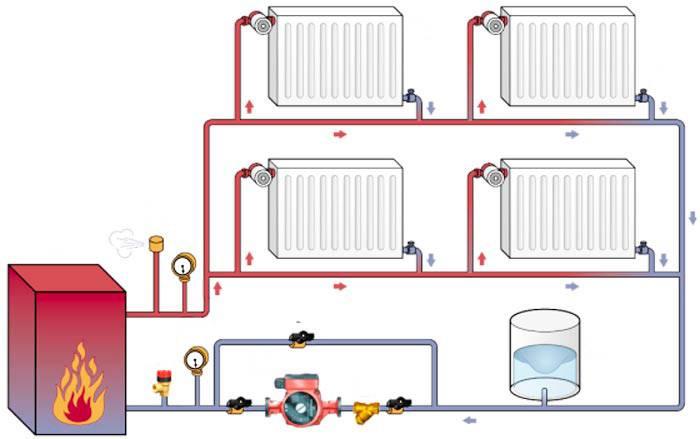 Почему нет циркуляции в системе отопления?