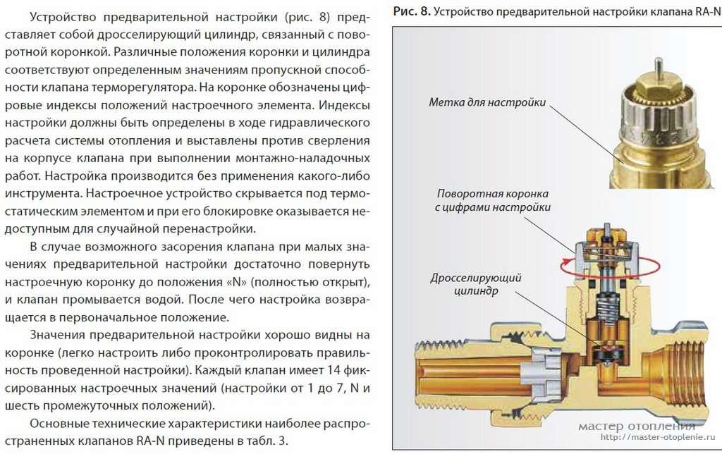 Терморегулятор danfoss для радиатора отопления настройка - строительный журнал palitrabazar.ru