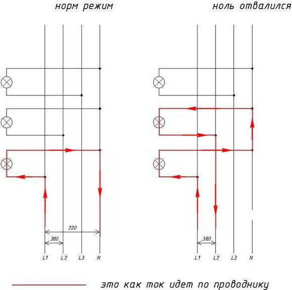 Перекос фаз в трехфазной сети последствия - советы электрика - electro genius