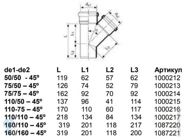 Муфты для соединения труб: стальных,полиэтиленовых