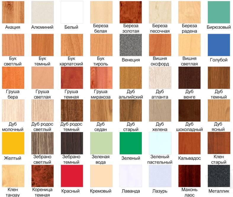 Лдсп: виды и характерные особенности, инструкция выбора самостоятельно, плюсы и минусы ламинированных плит дсп, советы мастеров по эксплуатации материала