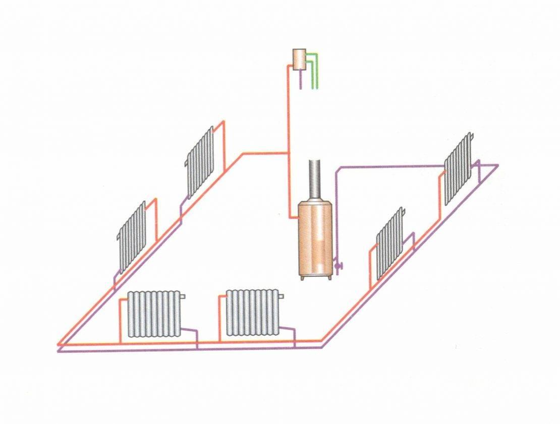 Обустройство водяного отопления в частном доме