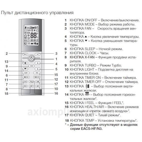 Кондиционеры electrolux (электролюкс): инструкция к напольным моделям