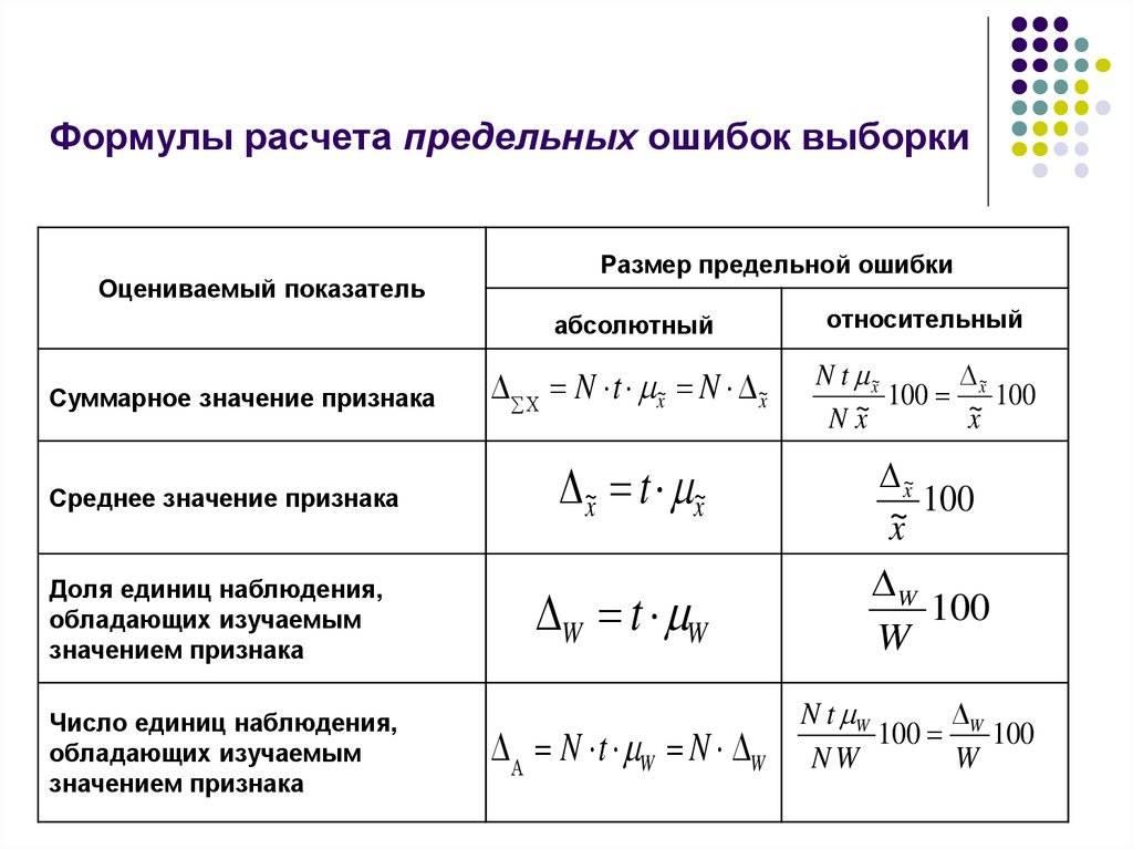 Гидравлический расчет коллектора по рациональному методу (сша)