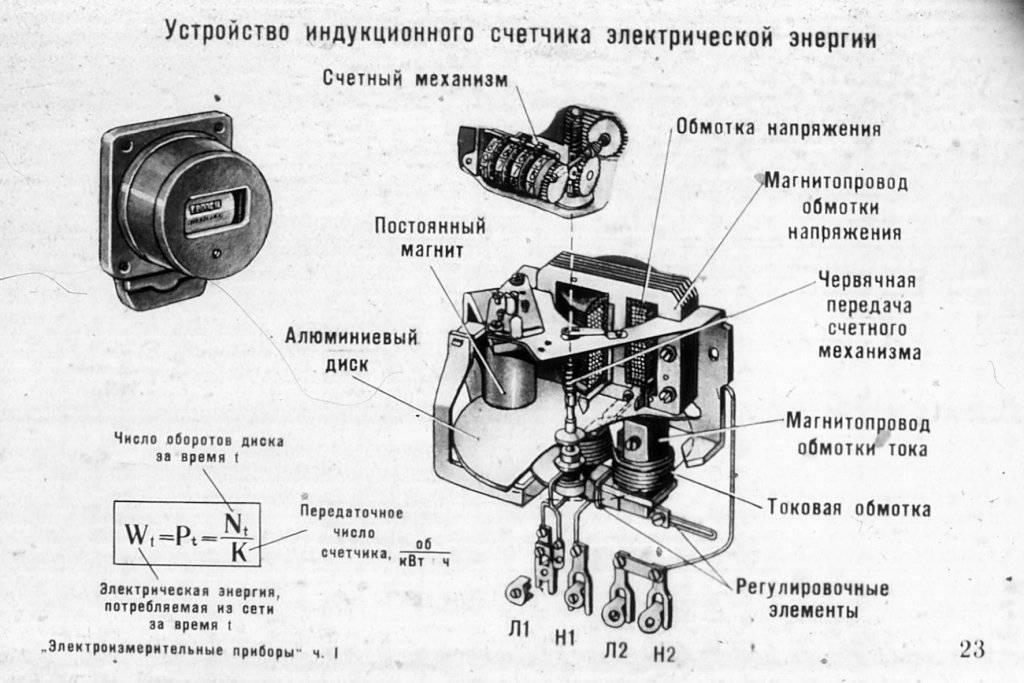 Устройство и принцип работы электросчетчиков