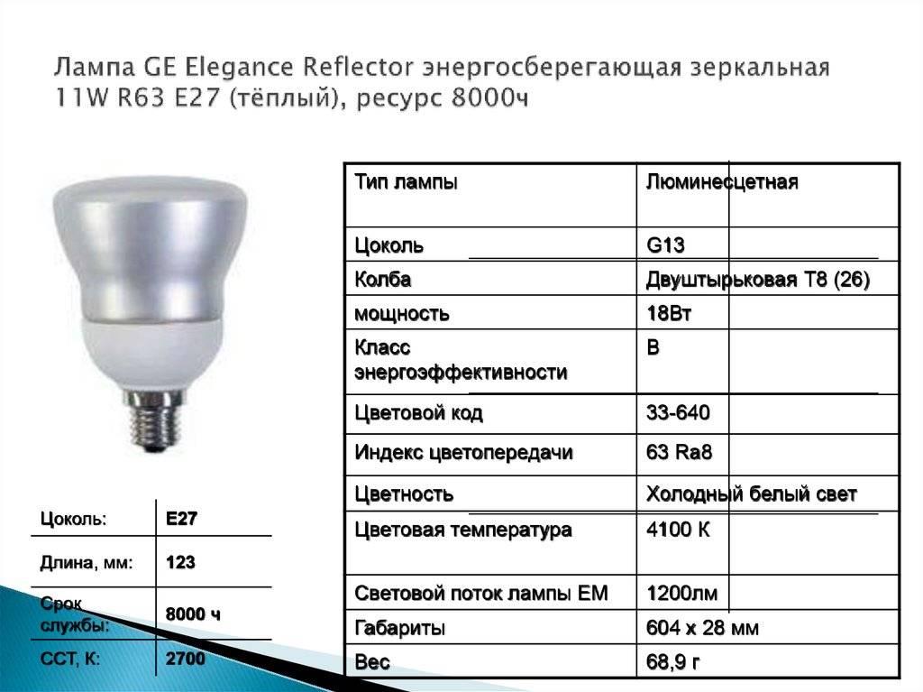 Коэффициент мощности светодиодных светильников: сравнение с лампами накаливания, косинус фи