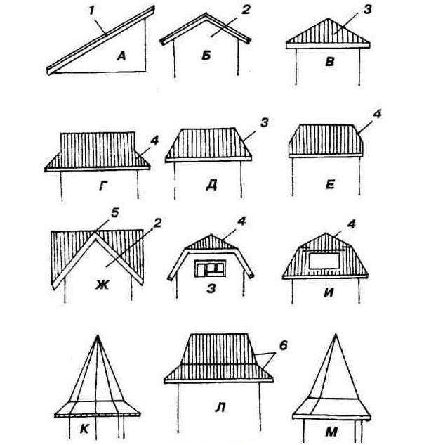 Конструкция стропильной системы многощипцовой крыши