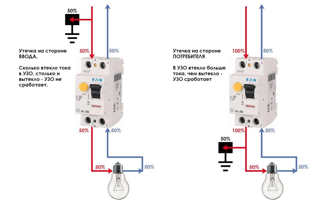 Дифференциальный выключатель (дифавтомат) установка в сети