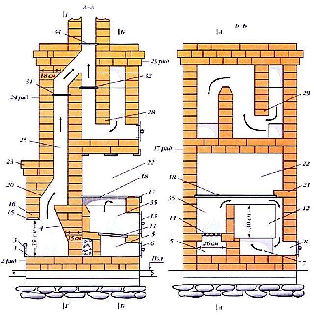 Печь шведка своими руками: изучаем чертежи, как делается порядовка печи для самостоятельного строительства