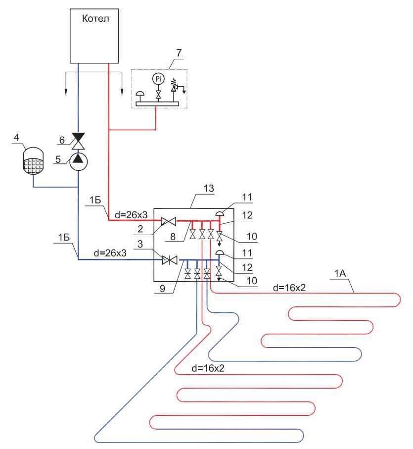 Схемы подключения теплого пола и радиаторов