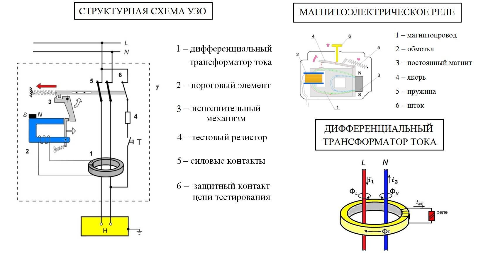 Подключение трехфазного двигателя к трехфазной сети: существующие схемы