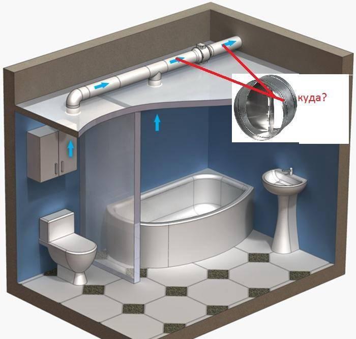 Обратный клапан для вентиляции: виды, рекомендации по установке