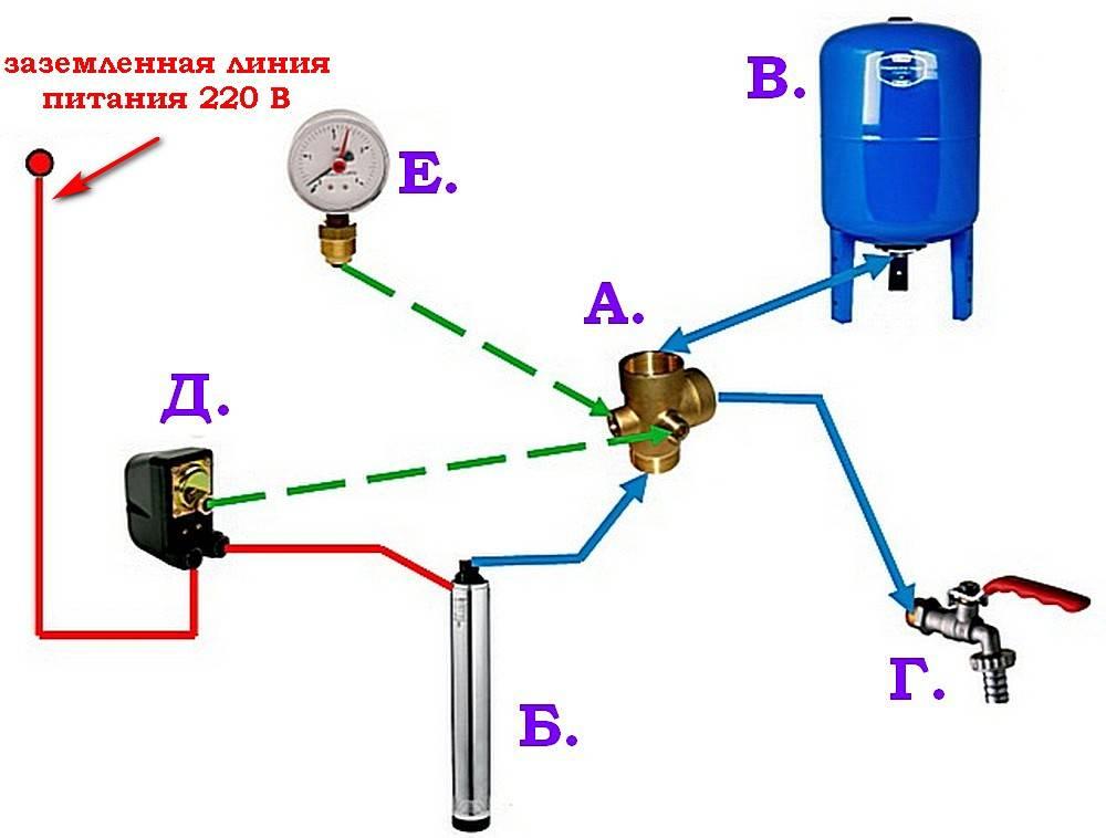 Регулировка реле давления на насосной станции - как отрегулировать и настроить