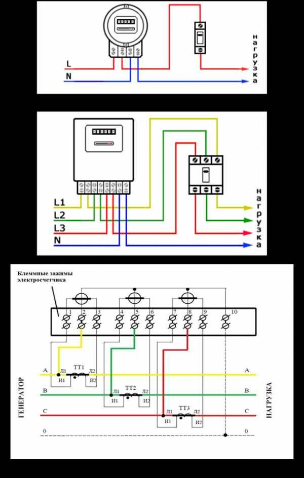 Как правильно подключить однофазный счетчик электроэнергии: схема