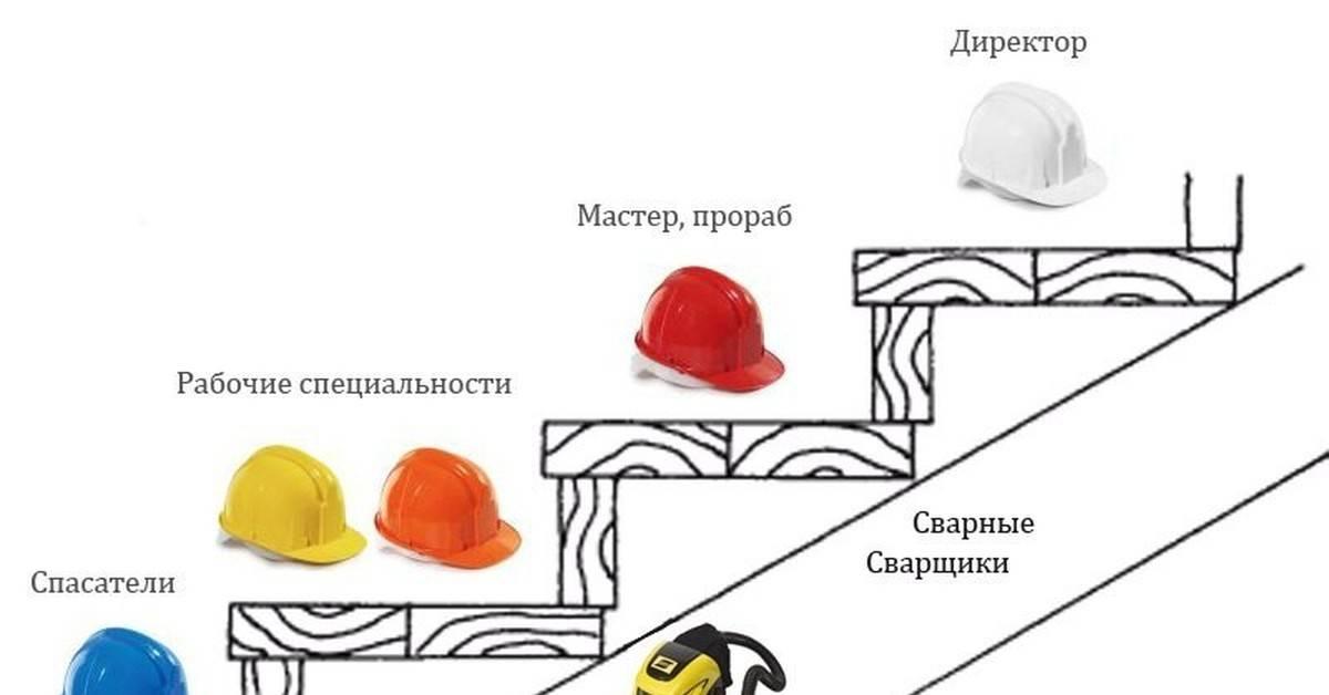 Цвета строительных касок: что значит оранжевая и белая каски на стройке? для кого желтые и синие, черные и красные каски?